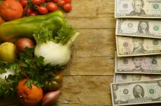 organic food cost